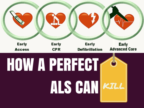 HOW PERFECT ALS CAN KILL