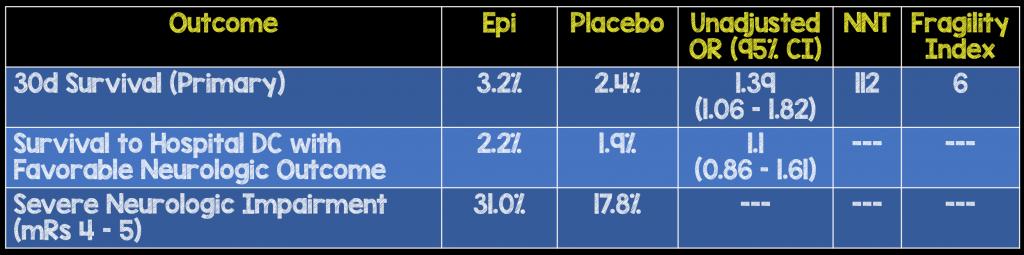 PARAMEDIC-2-Results-1024x255